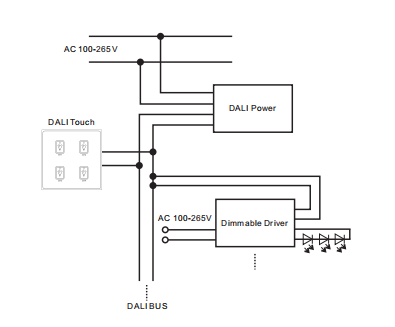 dimmer control for led lights