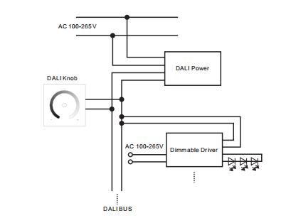 wall light dimmer switch