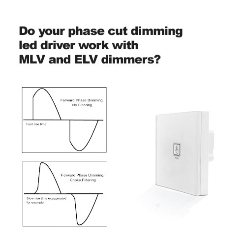 Do your phase cut dimming led driver work with MLV and ELV dimmers?