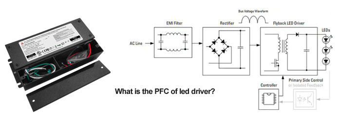 What is the PFC of led driver?
